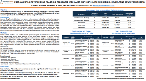 ASHP 2015 Post-Marketing Adverse Drug Reactions Associated with Major Bisphosphonate Medications Calculating Downstream Costs