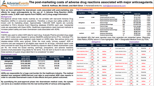 Anticoagulation Forum The Post-Marketing Costs of Adverse Drug Reactions Associated with Major Anticoagulants